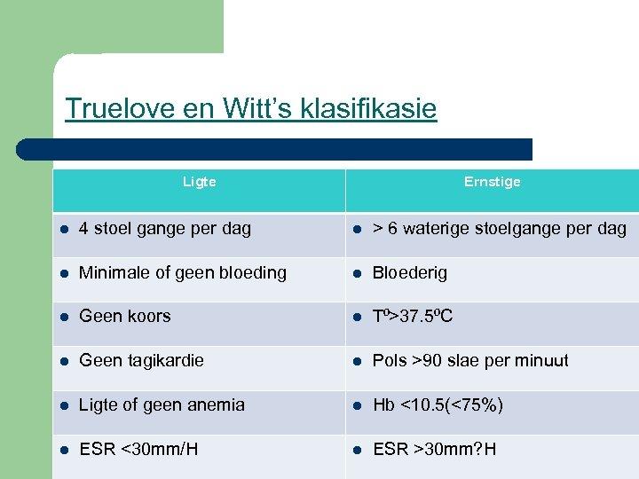 Truelove en Witt's klasifikasie Ligte Ernstige l 4 stoel gange per dag l >