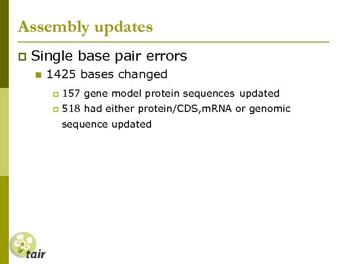 Assembly updates Single base pair errors 1425 bases changed 157 gene model protein sequences