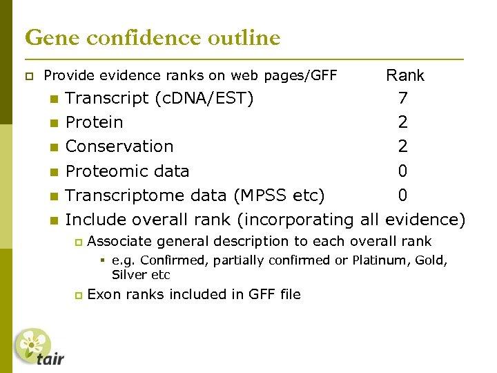 Gene confidence outline Rank Transcript (c. DNA/EST) 7 Protein 2 Conservation 2 Proteomic data