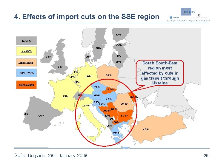 4. Effects of import cuts on the SSE region O% None O% O% >=25%