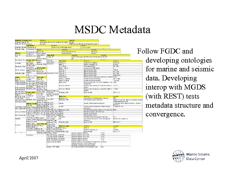 MSDC Metadata Follow FGDC and developing ontologies for marine and seismic data. Developing interop