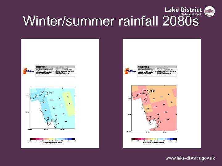 Winter/summer rainfall 2080 s