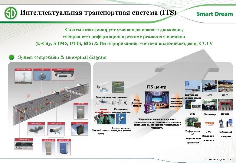 Интеллектуальная транспортная система (ITS) Система контролирует условия дорожного движения, собирая всю информацию в режиме