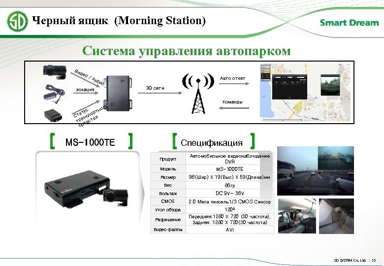 Черный ящик (Morning Station) Система управления автопарком Ви део /А уди о Авто отчет