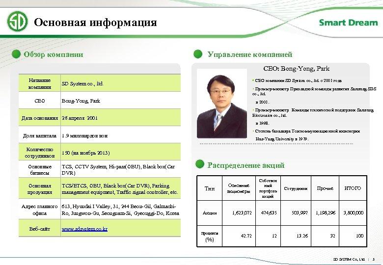 Основная информация Обзор компании Управление компанией CEO: Bong-Yong, Park Название компании • CEO компании