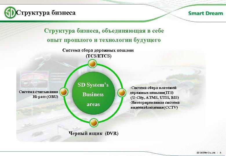 Структура бизнеса, объединяющая в себе опыт прошлого и технологии будущего Система сбора дорожных пошлин