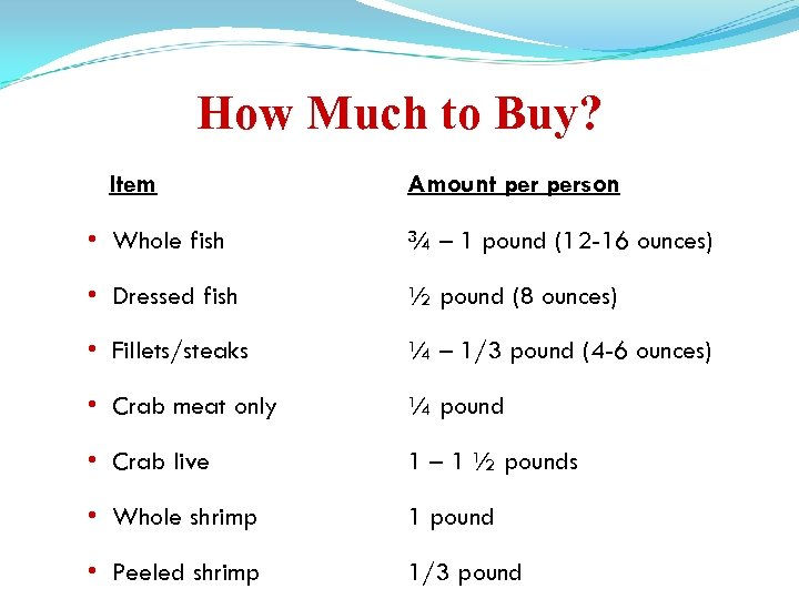 How Much to Buy? Item Amount person • Whole fish ¾ – 1 pound