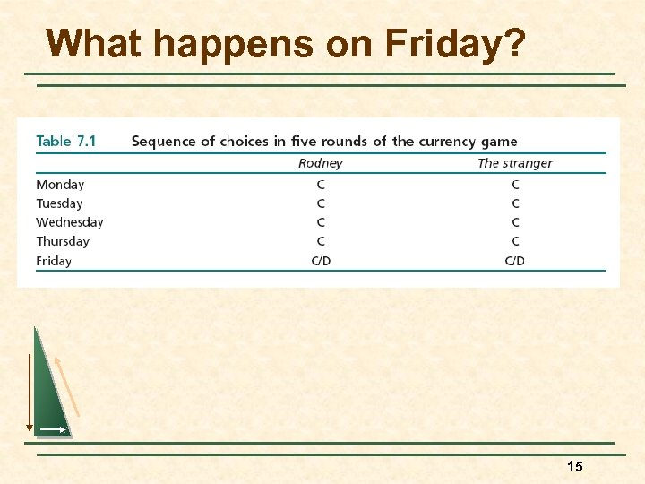 What happens on Friday? 15