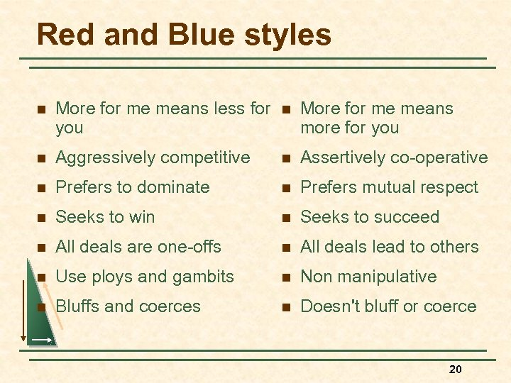 Red and Blue styles n More for me means less for you n More