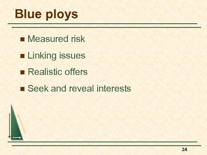 Blue ploys n Measured risk n Linking issues n Realistic offers n Seek and