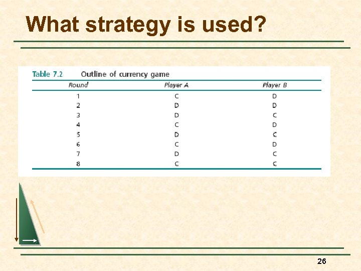 What strategy is used? 26