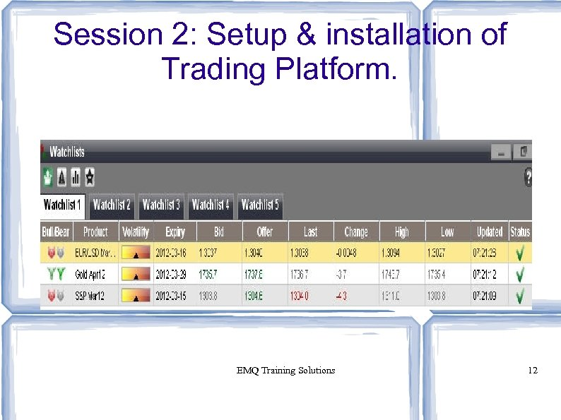 Session 2: Setup & installation of Trading Platform. EMQ Training Solutions 12