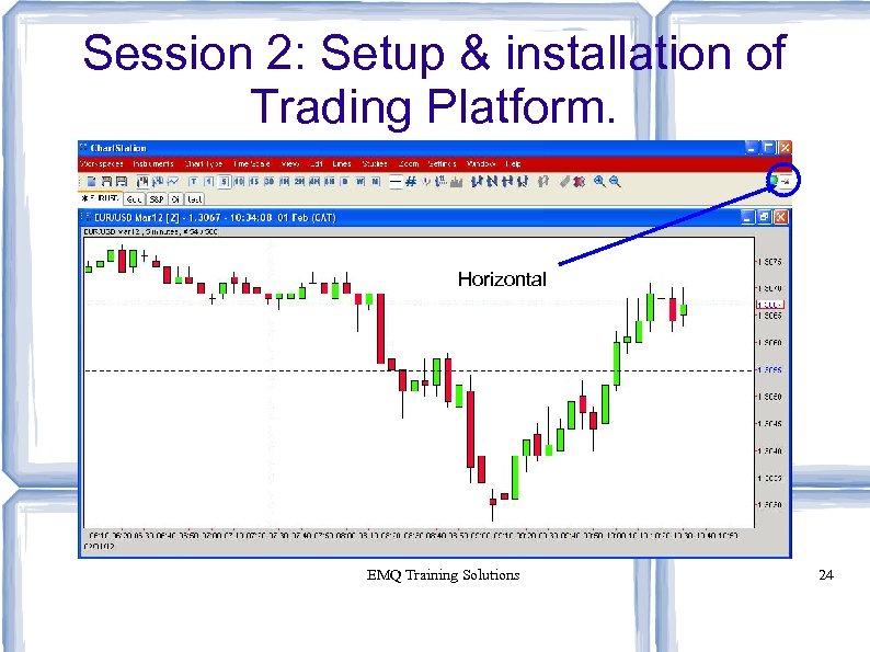 Session 2: Setup & installation of Trading Platform. Horizontal EMQ Training Solutions 24