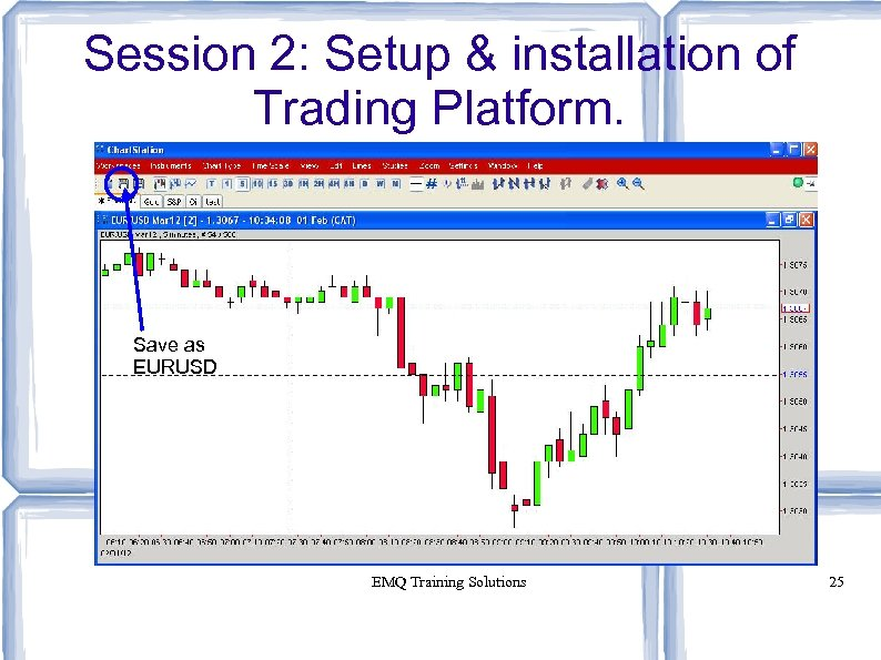 Session 2: Setup & installation of Trading Platform. Save as EURUSD EMQ Training Solutions