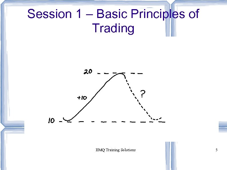 Session 1 – Basic Principles of Trading EMQ Training Solutions 5