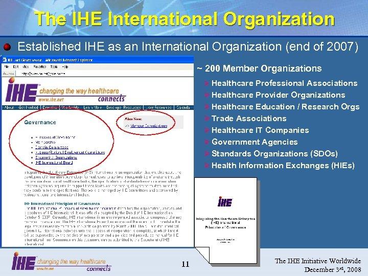 The IHE International Organization Established IHE as an International Organization (end of 2007) ~