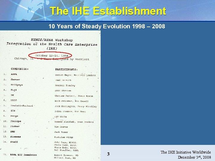The IHE Establishment 10 Years of Steady Evolution 1998 – 2008 3 The IHE