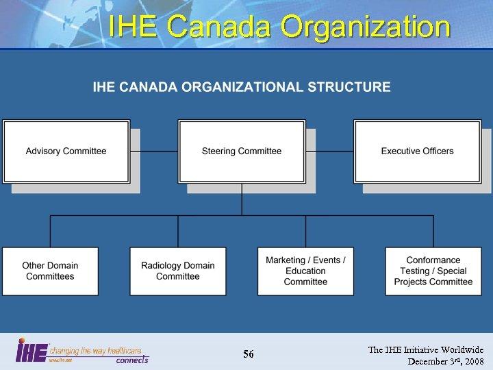 IHE Canada Organization 56 The IHE Initiative Worldwide December 3 rd, 2008
