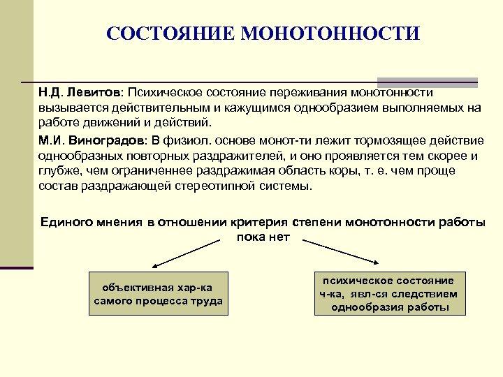 СОСТОЯНИЕ МОНОТОННОСТИ Н. Д. Левитов: Психическое состояние переживания монотонности вызывается действительным и кажущимся однообразием