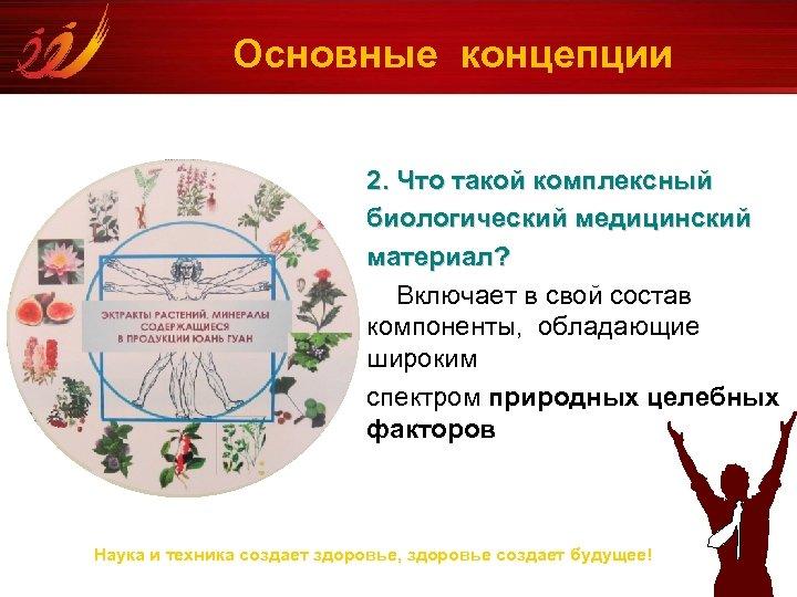 Основные концепции 2. Что такой комплексный биологический медицинский материал? Включает в свой состав компоненты,