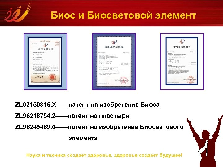 Биос и Биосветовой элемент ZL 02150816. X——патент на изобретение Биоса ZL 96218754. 2——патент на