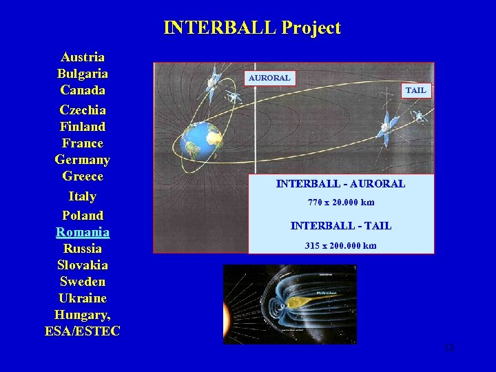 INTERBALL Project Austria Bulgaria Canada Czechia Finland France Germany Greece Italy Poland Romania Russia