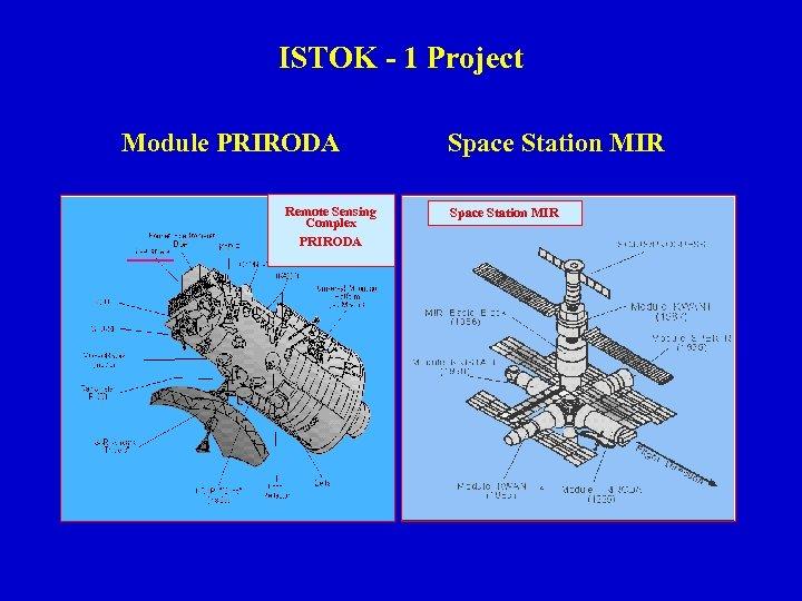 ISTOK - 1 Project Module PRIRODA Remote Sensing Complex PRIRODA Space Station MIR