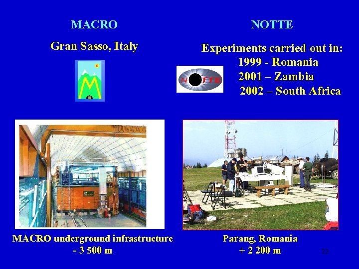 MACRO NOTTE Gran Sasso, Italy Experiments carried out in: 1999 - Romania 2001 –
