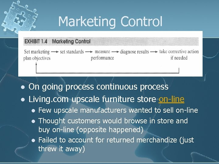 Marketing Control l l On going process continuous process Living. com upscale furniture store