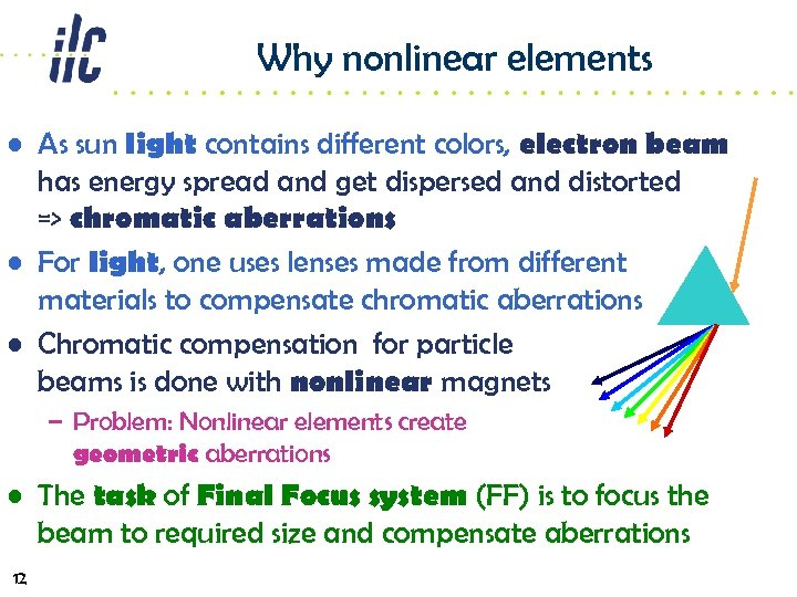 Why nonlinear elements • As sun light contains different colors, electron beam has energy