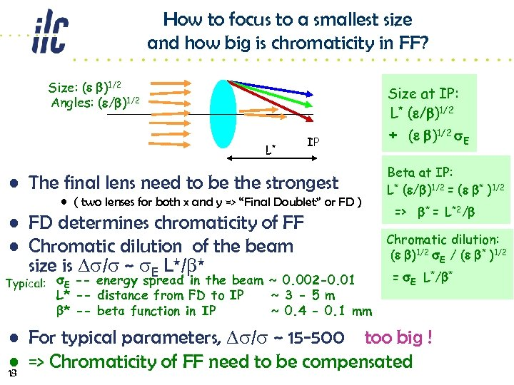 How to focus to a smallest size and how big is chromaticity in FF?