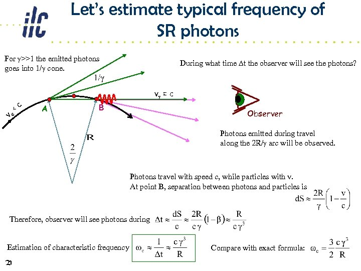 Let's estimate typical frequency of SR photons For g>>1 the emitted photons goes into