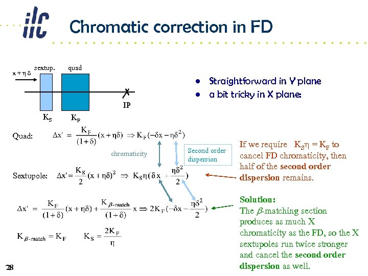 Chromatic correction in FD x+hd sextup. quad • Straightforward in Y plane • a
