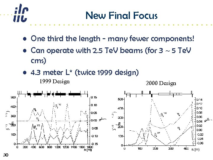 New Final Focus • One third the length - many fewer components! • Can