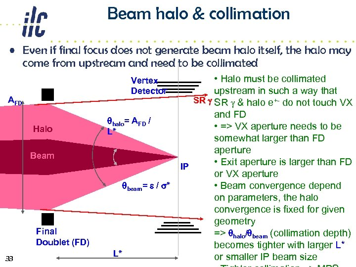 Beam halo & collimation • Even if final focus does not generate beam halo