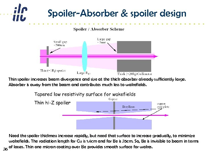 Spoiler-Absorber & spoiler design Thin spoiler increases beam divergence and size at the thick