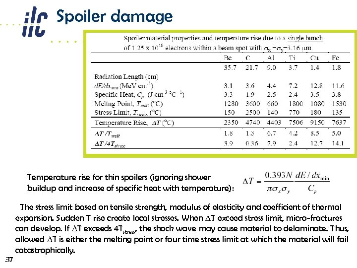Spoiler damage Temperature rise for thin spoilers (ignoring shower buildup and increase of specific