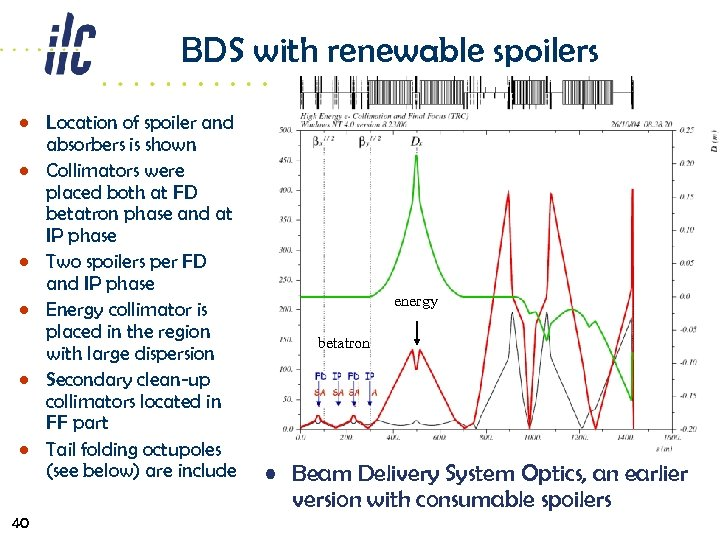 BDS with renewable spoilers • Location of spoiler and absorbers is shown • Collimators