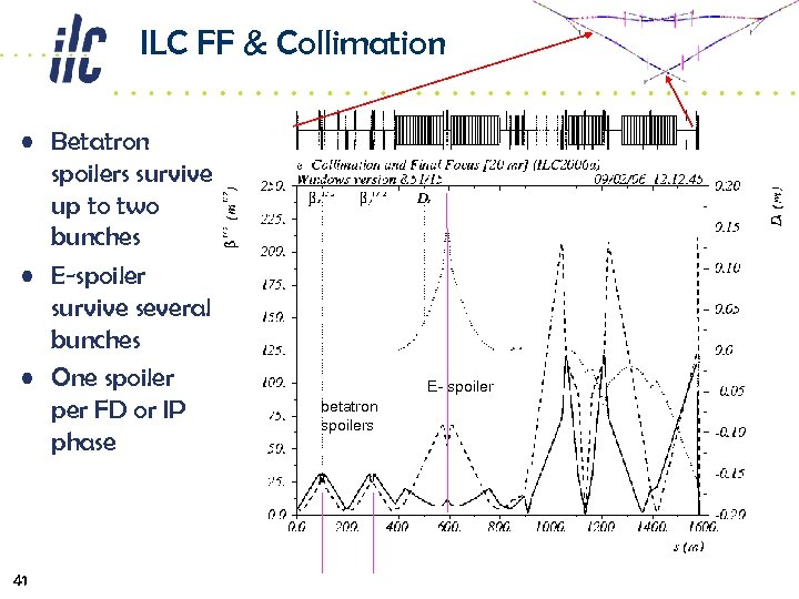 ILC FF & Collimation • Betatron spoilers survive up to two bunches • E-spoiler