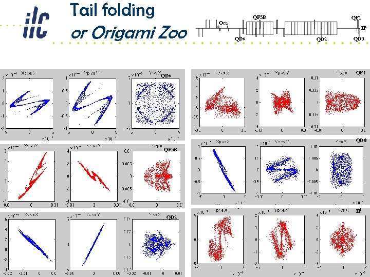 Tail folding QF 5 B or Origami Zoo QD 6 QF 1 Oct. IP