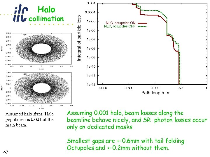 Halo collimation Assumed halo sizes. Halo population is 0. 001 of the main beam.