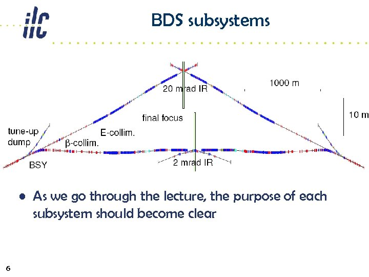 BDS subsystems • As we go through the lecture, the purpose of each subsystem
