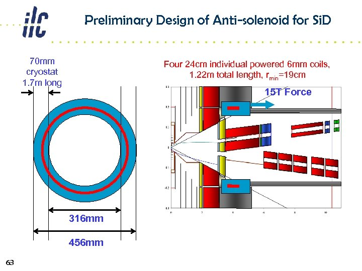 Preliminary Design of Anti-solenoid for Si. D 70 mm cryostat 1. 7 m long