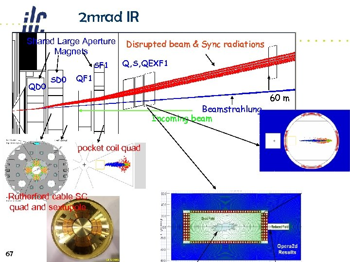 2 mrad IR Shared Large Aperture Magnets SF 1 QD 0 SD 0 Disrupted