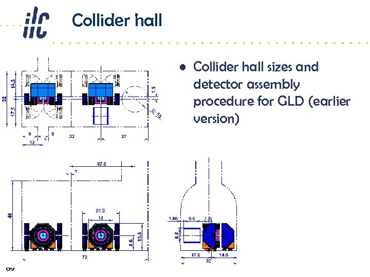 Collider hall • Collider hall sizes and detector assembly procedure for GLD (earlier version)