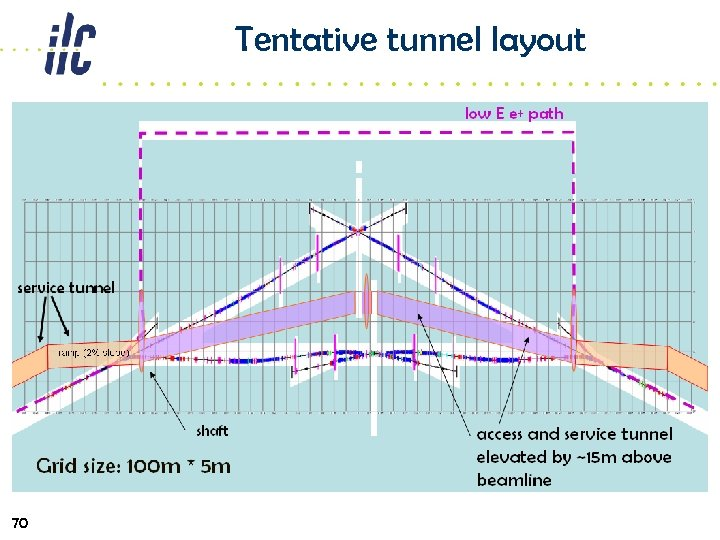 Tentative tunnel layout 70