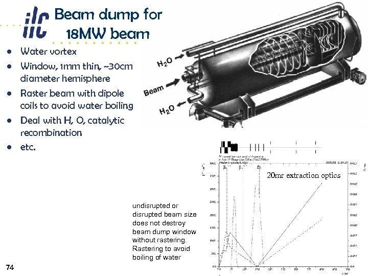 Beam dump for 18 MW beam • Water vortex • Window, 1 mm thin,