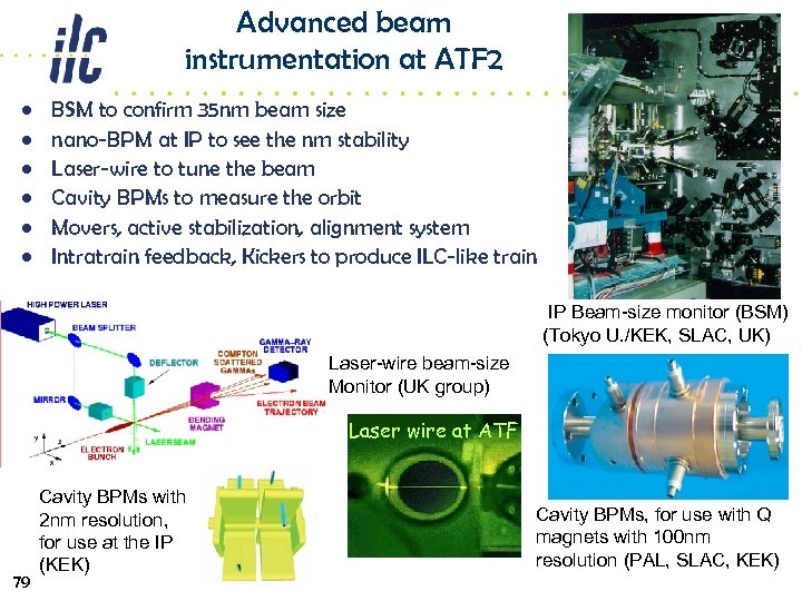 Advanced beam instrumentation at ATF 2 • • • BSM to confirm 35 nm