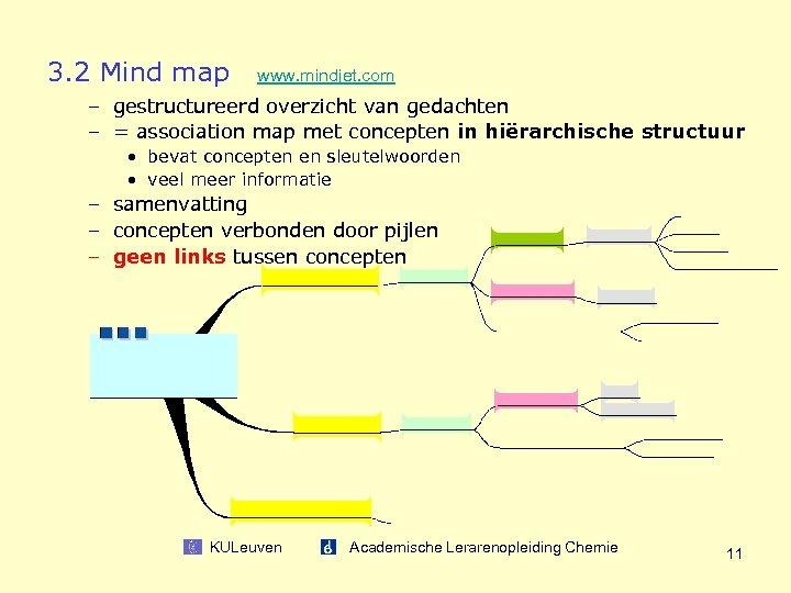 3. 2 Mind map www. mindjet. com – gestructureerd overzicht van gedachten – =