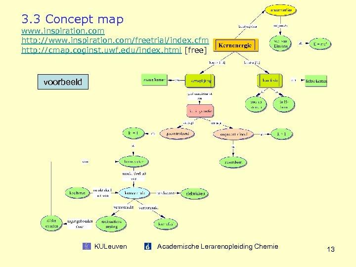 3. 3 Concept map www. inspiration. com http: //www. inspiration. com/freetrial/index. cfm http: //cmap.